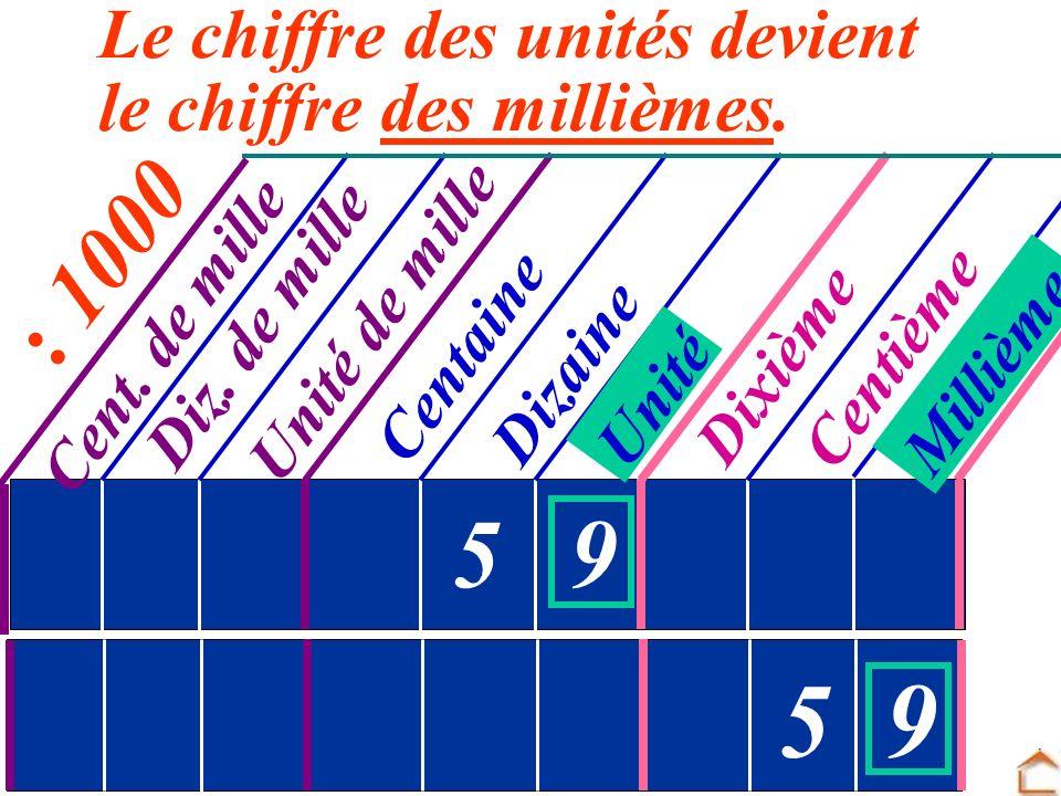 Comment séparer les millièmes : espace ou virgule – Chiffre-en-lettre
